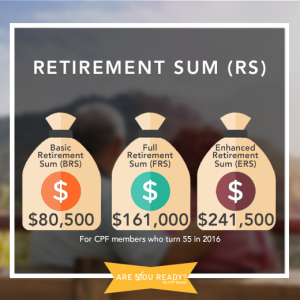 cpf-retirement-sum-are-you-ready